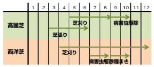芝張りカレンダー